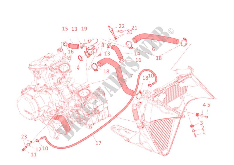 ducati moto superbike 2012 1199 panigale 1199 panigale 1199 panigale circuit  de refroidissement